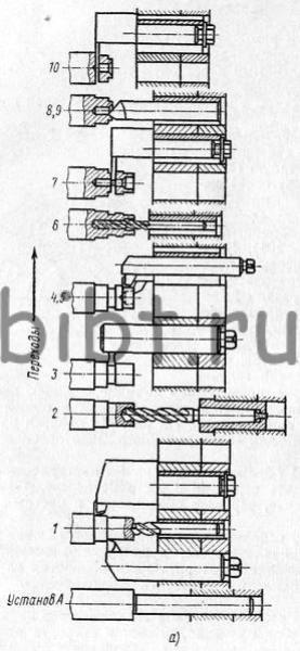 Пример схемы наладки станка