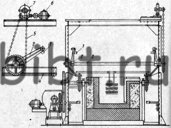 Полуавтоматический агрегат для термической обработки инструментов.
