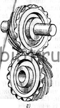 Зубчатое колесо винтовые