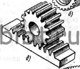 Зубчатое колесо прямозубое с рейкой