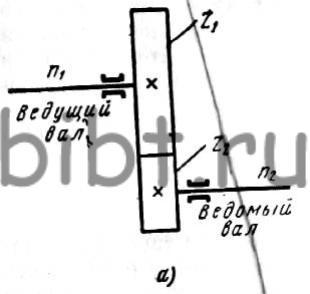 Кинематическая цепь из пары зубчатых колес