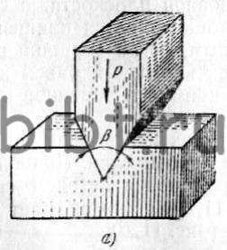 Угол заточки режущего инструмента