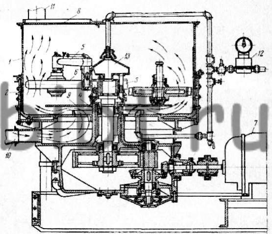 Схема центробежного смесителя