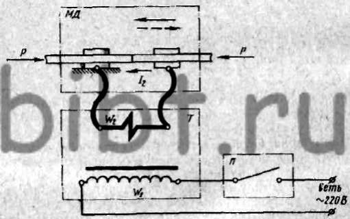 Схема машины для стыковой