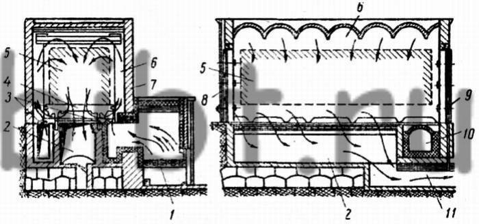 Схема проходного камерного
