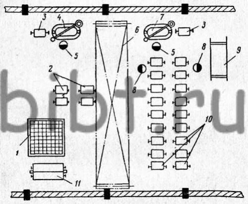 Схема машинного изготовления