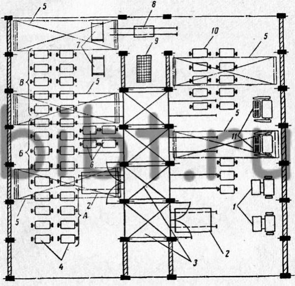 Схема организации и машинного