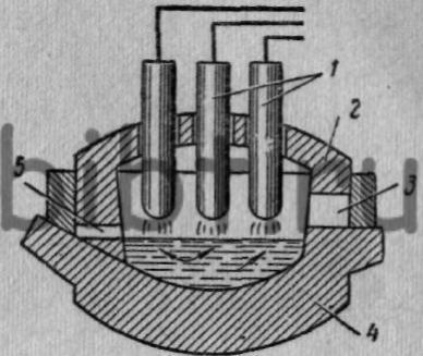Схема трехфазной дуговой