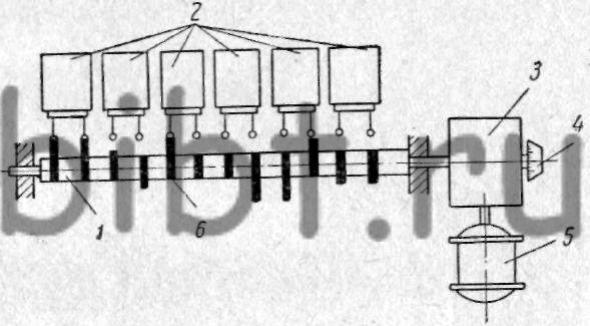 На рис. 120 приведена схема широко распространенного в литейном производстве электромеханического реле времени КЭП-6.