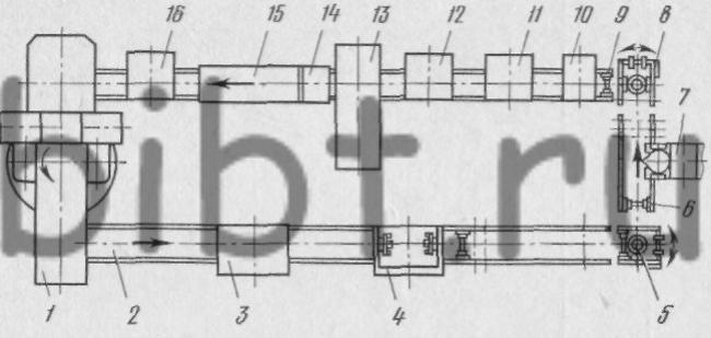 Схема автоматической линии