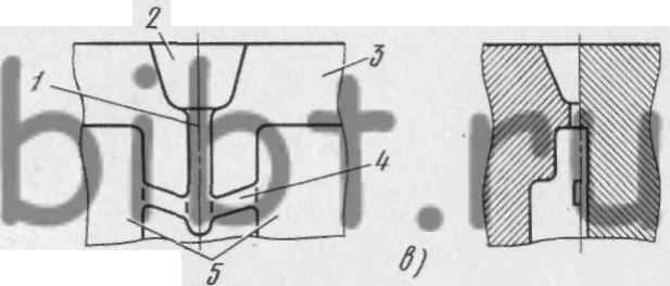 Литниковых системы для подвода