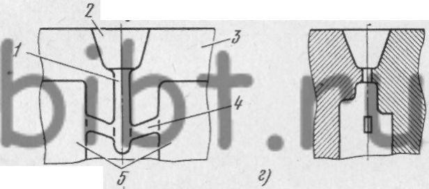 Схемы литниковых систем при
