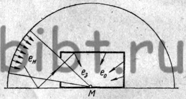 Рис. 49.  Схема определения коэффициента естественной освещенности с учетом отраженного света.