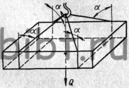Рис. 4. Схема натяжения чалочных канатов.  Грузовые крюки (петли, клещи, траверсы, грейферы, электромагниты)...