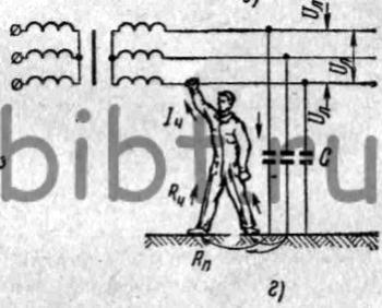 Схема пути электрического тока через человека при однофазном прикосновении в системе при наличии емкости