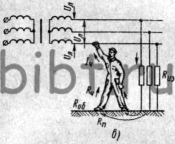 Схема пути электрического тока через человека при однофазном прикосновении в системе с изолированной нейтралью
