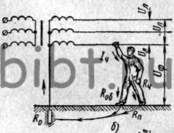 Схема пути электрического тока через человека при однофазном прикосновении в системе с заземленной нейтралью