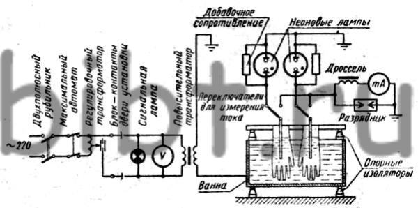 Схема испытания