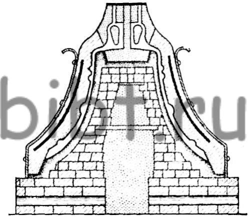 Форма для отливки колокола