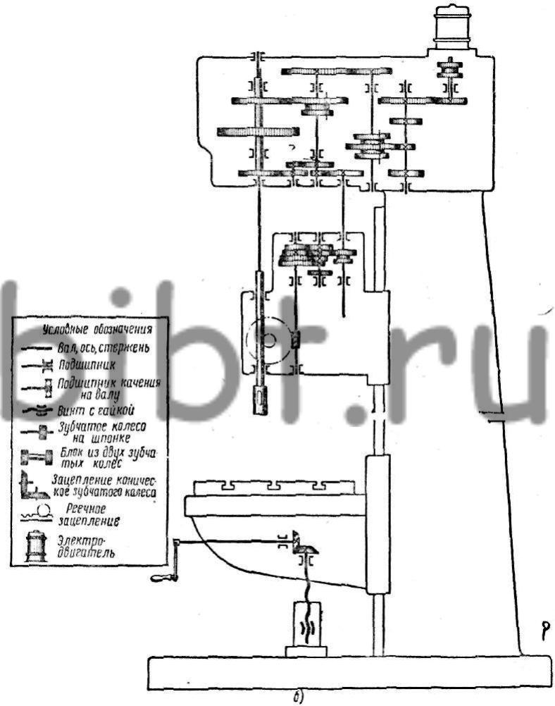 кинематическая схема одношпиндельного вертикальносверлильного станока.