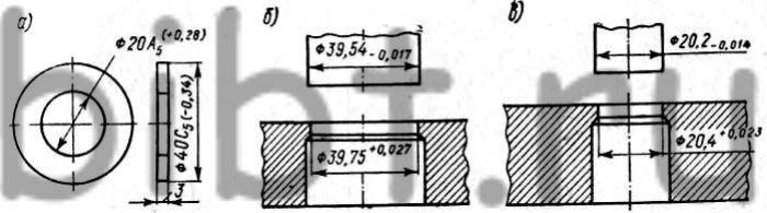 Схема расчета исполнительных