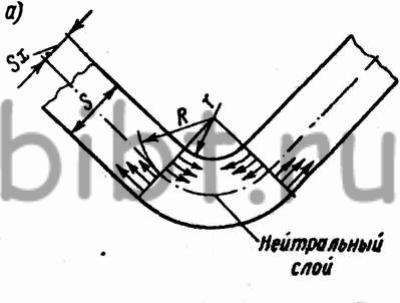 Схема расчета длины развертки.