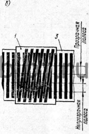 Схема фотоэлектрического датчика обратной связи. а - расположение элементов датчика; б - схема образования муаровых...