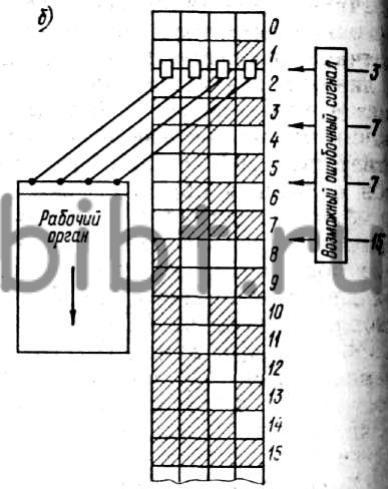 Схема фотоэлектрического импульсного