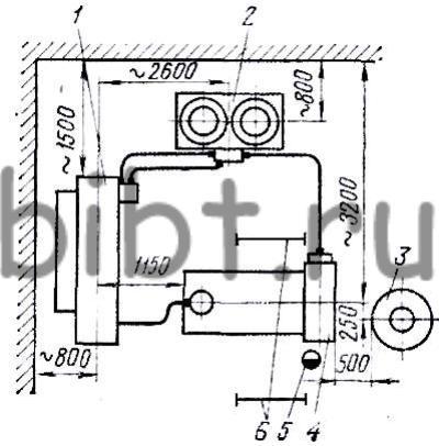 Рис. 2. Схема рационального расположения оборудования на рабочем месте литейщика.  При таком разделении труда...