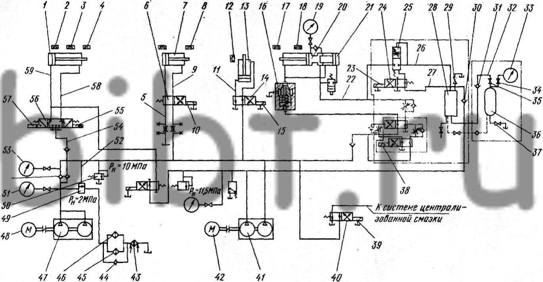 Напорным золотником 49...  Рис. 2.6.  Гидравлическая схема машины модели 71108.