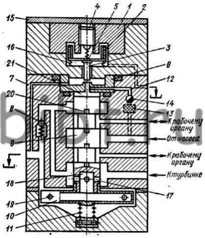 Схема устройства следящего