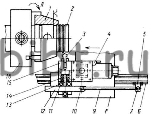 Схема механической обработки