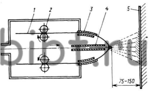 Схема дугового напыления.