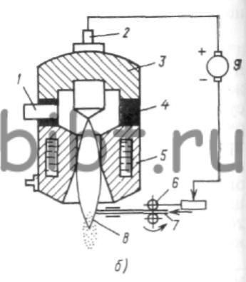 Технологический процесс восстановления деталей плазменным напылением.  Схема плазменного напыления.