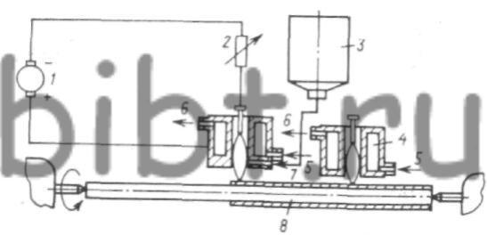Схема плазменного напыления с последующим оплавлением.  Зависимость скорости перемещения плазмотрона...