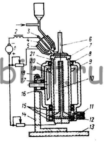 Схема установки для плазменной