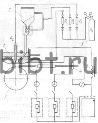 Схема установки плазменной