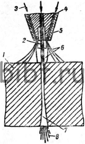 Схема процесса кислородной