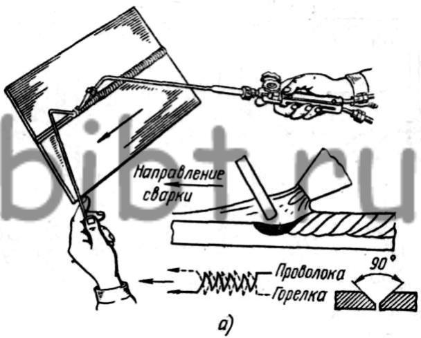 3. Способы газовой сварки.  Левая правая сварка.  Сварка сквозным валиком.