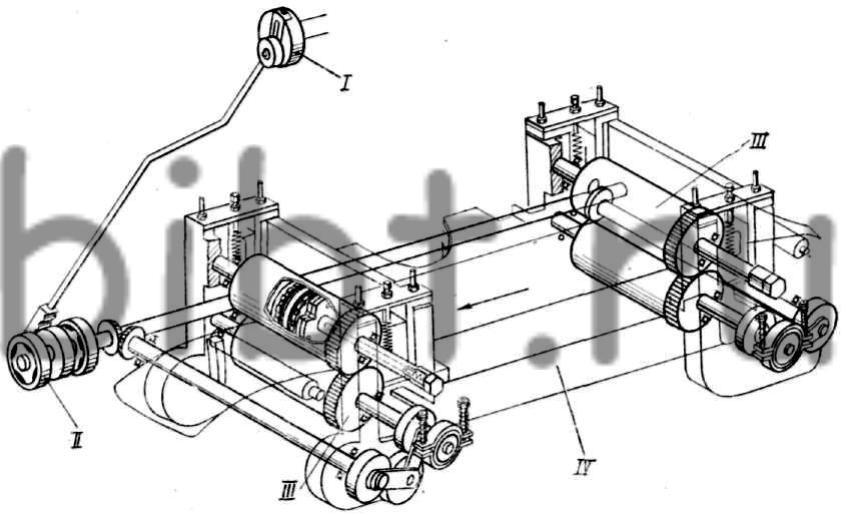 Схема валковой подачи штампа