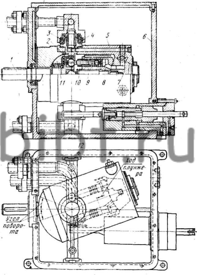Радиально-плунжерный насос гидропрессовой установки.  Схема действия радиально-плунжерного насоса.