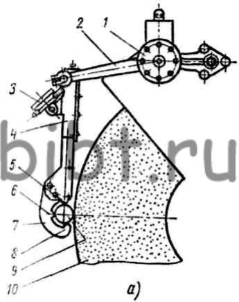 Трехконтактная индикаторная скоба (рис. 3.17, а) состоит из трех основных частей: масляного...
