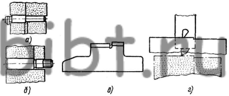 Схемы наладок для шлифования