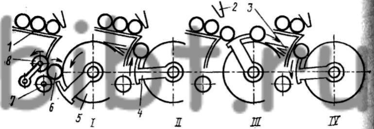 Схема действия механизма