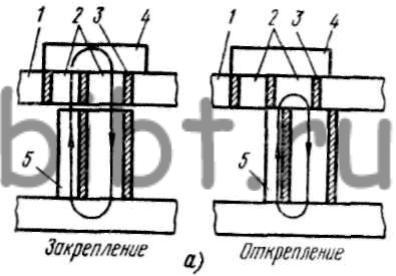 Ремонт сенсора плиты