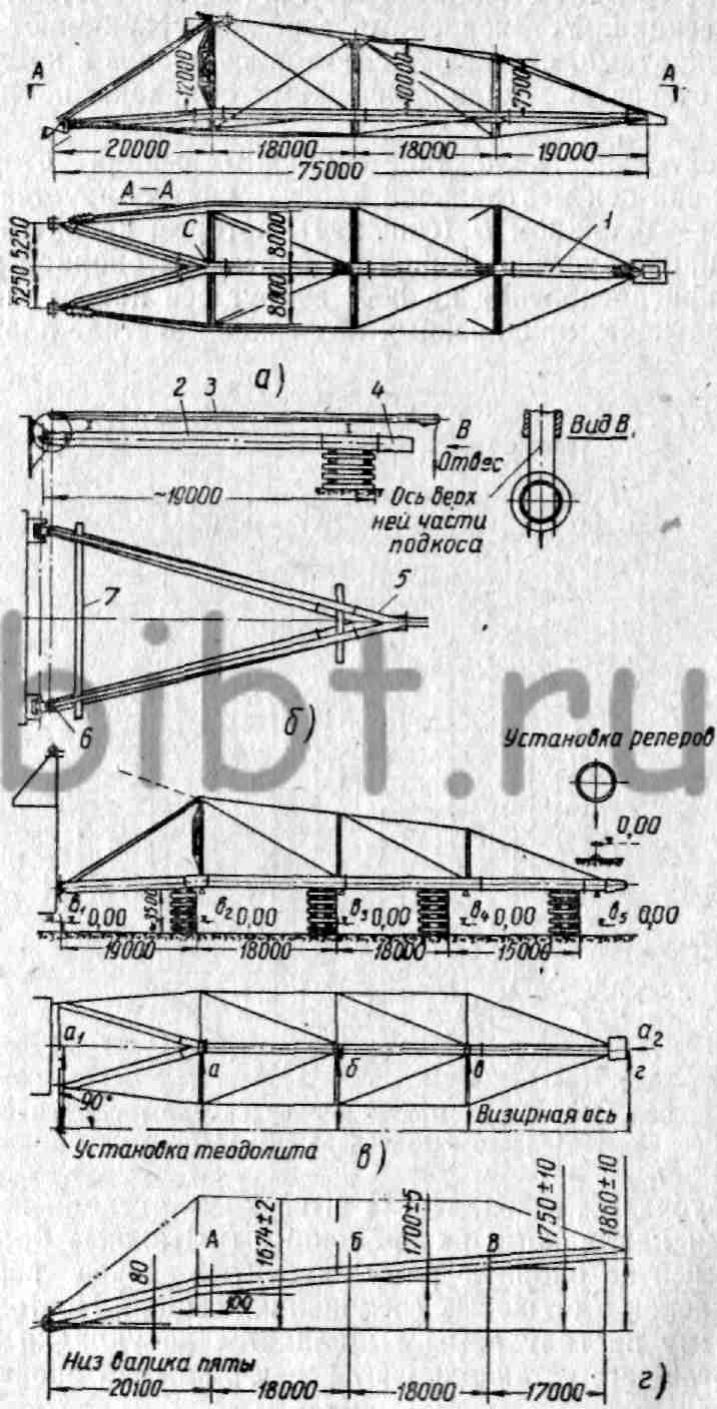Схема стрелы шагающего экскаватора ЭШ 10/75 (а); схема монтажа нижней части стрелы (б); схема сборки и выверки стрелы...