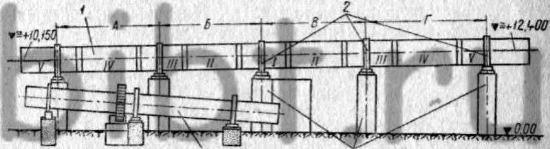 296. Схема монтажа секций корпуса вращающейся печи.  Перед началом сборки корпуса замеряют фактическую длину каждой...