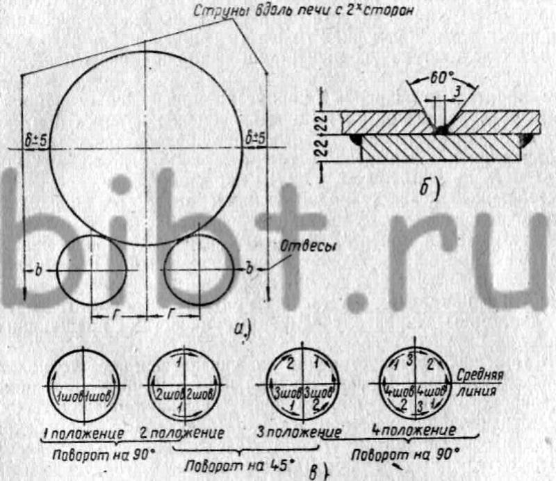 297. Схема проверки прямолинейности корпуса печи (а); окончательная сборка стыка секции с установкой накладки (б)...