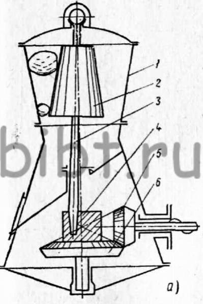 Работа конусной дробилки в Красногорск дробилка дмриэ 14.5х13 молоток вес