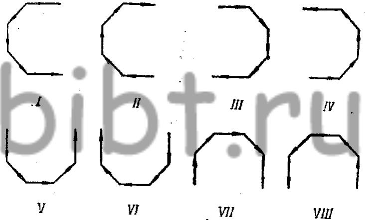 159. Схемы движения резца в зависимости от конструкции обрабатываемой детали на станке модели 1532Т.